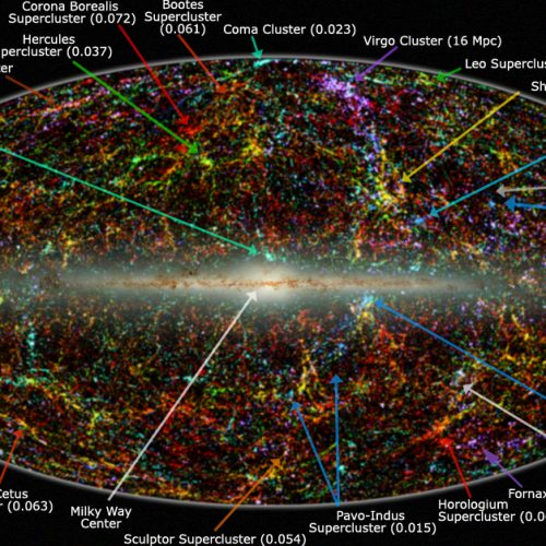 宇宙の大規模構造