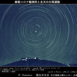 日周運動による星の軌跡
