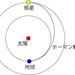 ホーマン軌道