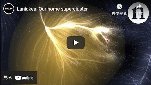 ラニアケア超銀河団