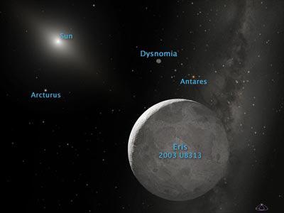 冥王星型天体   天文学辞典