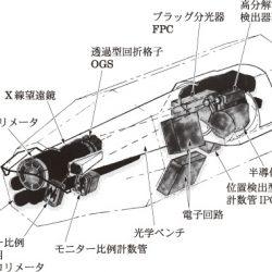アインシュタイン衛星2