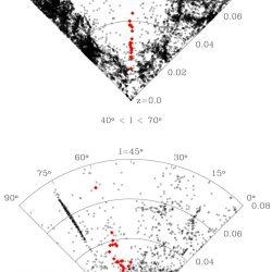 不透明帯がわかる銀河分布