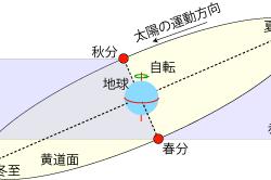 黄道(地球中心)