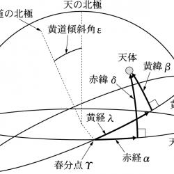 黄道座標系