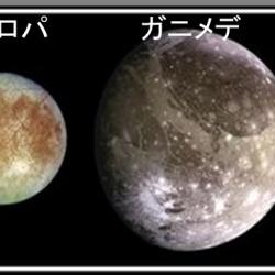 ガリレオ衛星